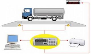 mô hình cân xe tải 40 tấn điện tử