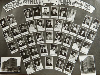 Выпуск 1983 г.