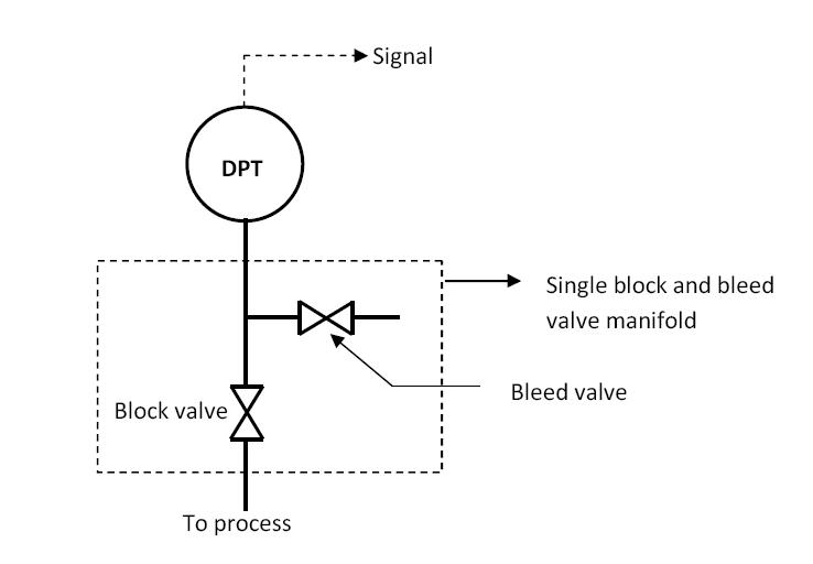 Pressure Sensor Symbol Schematic Circuit Connection Diagram