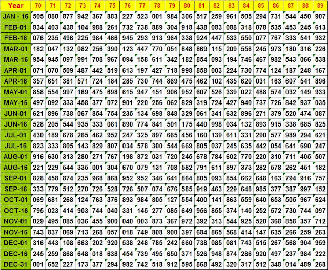 thai lottery total chart 2014: Thailand lottery results list of thailand lottery result from