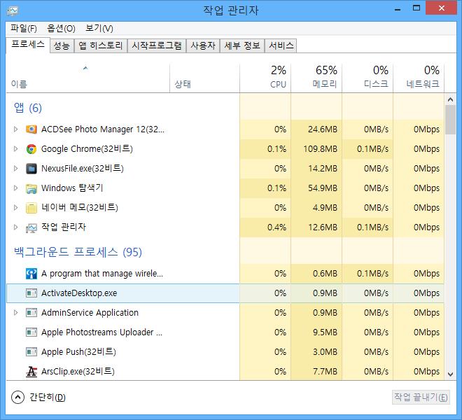 윈도우 작업관리자 화면