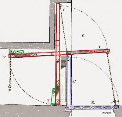 Detail van ophaalbrug met balanspriemen.