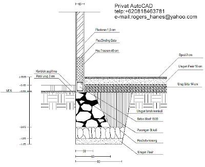 Contoh gambar detail pondasi rumah model sepatu dalam Privat AutoCAD