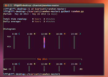 Ranwhen su Ubuntu 13.04