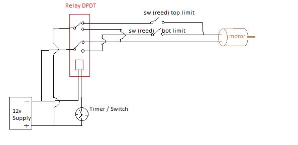 Newbie electronics project timed chicken coop door for D20 chicken coop motor door
