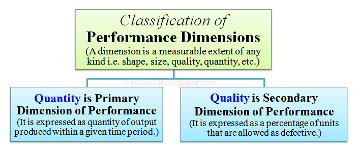 classification of performance dimensions