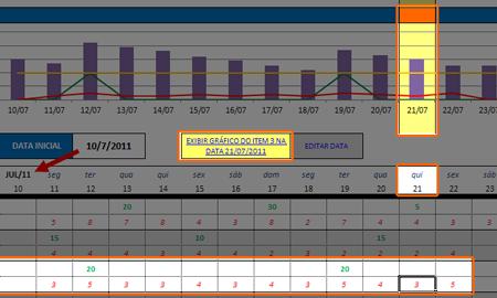 Figura 6c - Link para ir para o registro de estoque da data da consulta