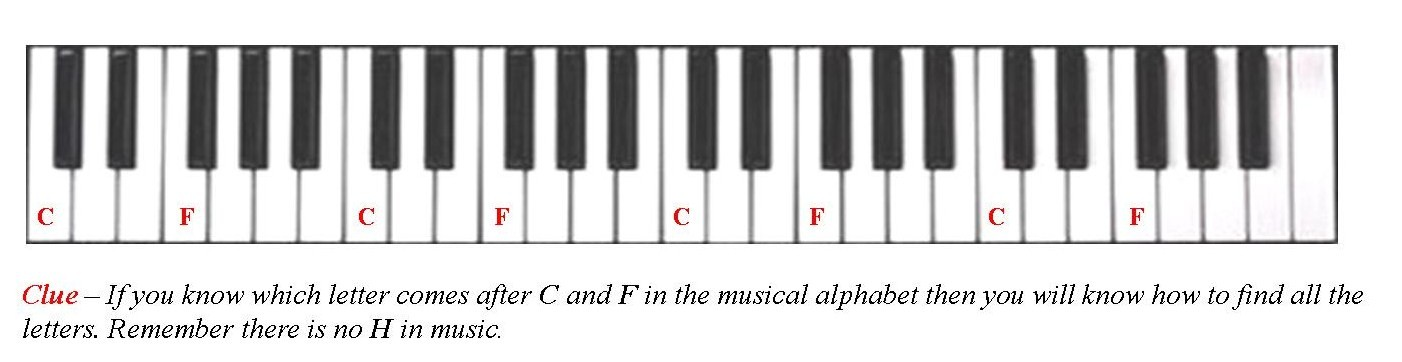 MUSIC LESSONS: HOW TO PLAY THE PIANO