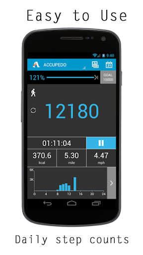 Accupedo-Pro Pedometer for Android