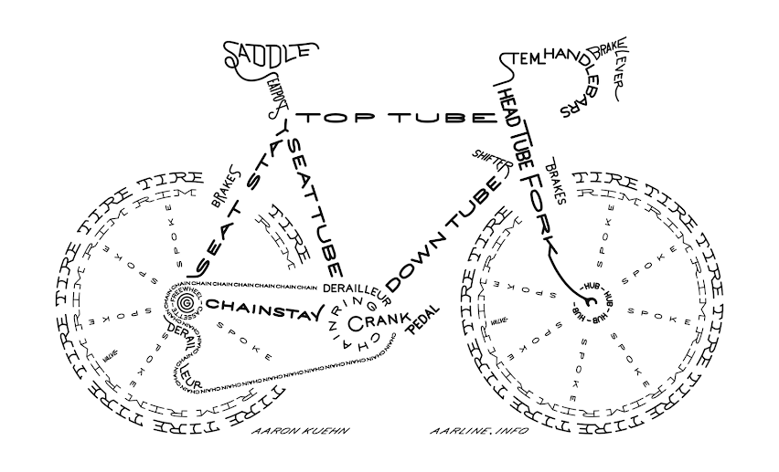 BICYCLE TYPOGRAM by Aaron Kuehn