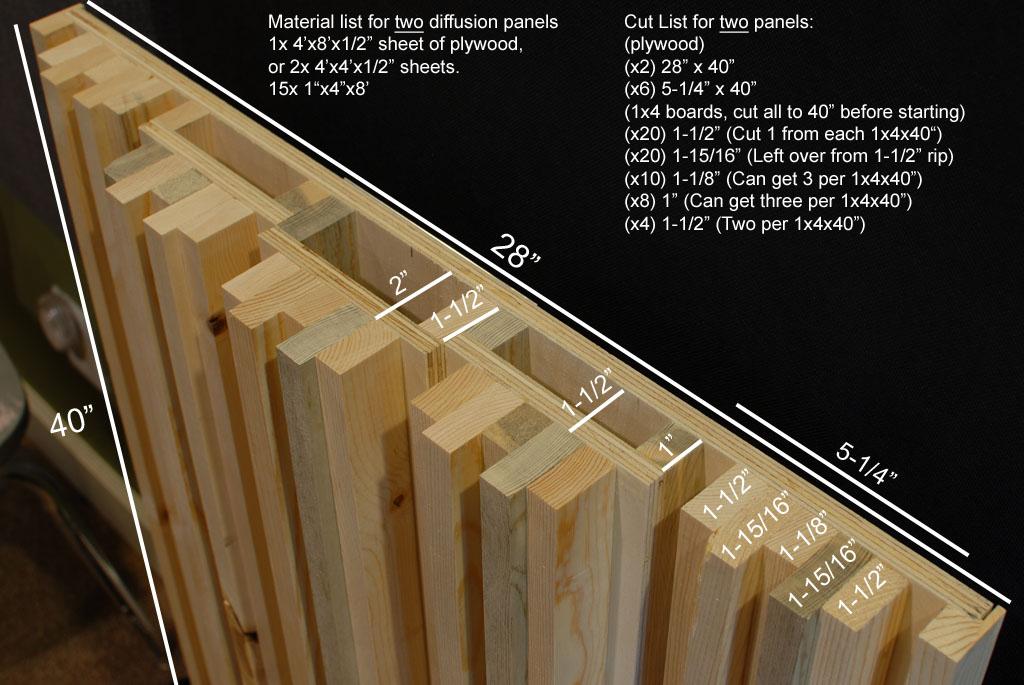 A super easy, super cheap, DIY, wooden, decent looking ...