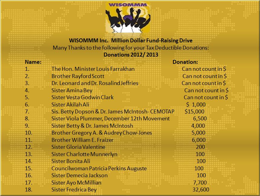 https://lh4.googleusercontent.com/-KFLuXoyk11k/UbupZWZkW-I/AAAAAAAAAr8/Fr_aB53ZQaQ/w859-h648-no/wismmm+donations+thanks+poster4.png