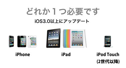 iPhone,iPad,iPodTouchの何れかが必要
