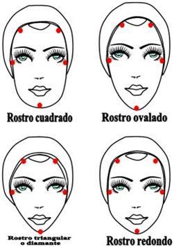 Tipos de peinados para cara ovalada for Tipos cara