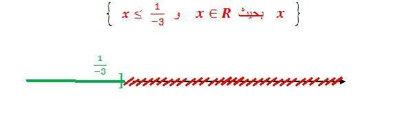 كيفية حل متراجحة و تمثيلها بيانيا 4 متوسط 5.JPG