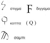 χαμένο αλφάβητο,στίγμα,δίγαμμα,κόππα,σαμπι,lost alphabet,stigma,digamma,koppa,sabi