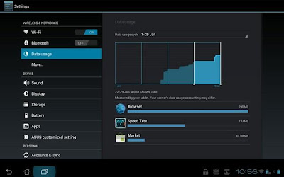 Ice Cream Sandwich Data Monitoring