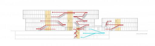 1314651956-21-circulation-scheme-1-1000x298.jpg (1000×298)
