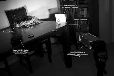 Lighting Setup - Wall-e Meets Bokeh