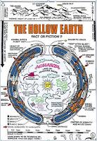 Κοίλη Γαία ,Χάρτης της Αγκάρθα, κοίλη γη, Κάτω Κόσμος, εσωτερικός πλανήτης,εσωτερικός ήλιος,Άδης,Hollow Gaia Map Agkartha, hollow earth, underworld, inner planets, inner sun, Hades