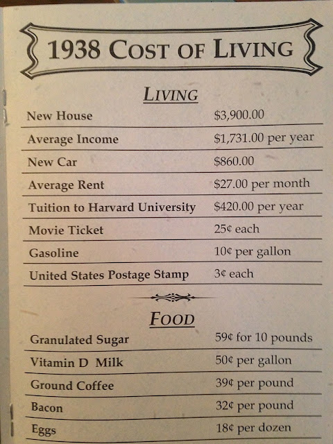 1938 cost of living list