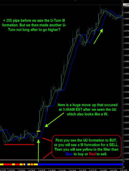 Forex fury free download