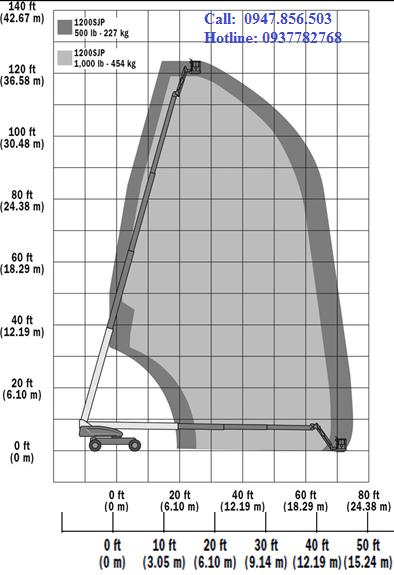 JLG Ultra Boom Lift 1200SJP 36.73m