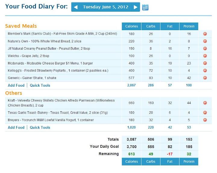 body fat loss program
