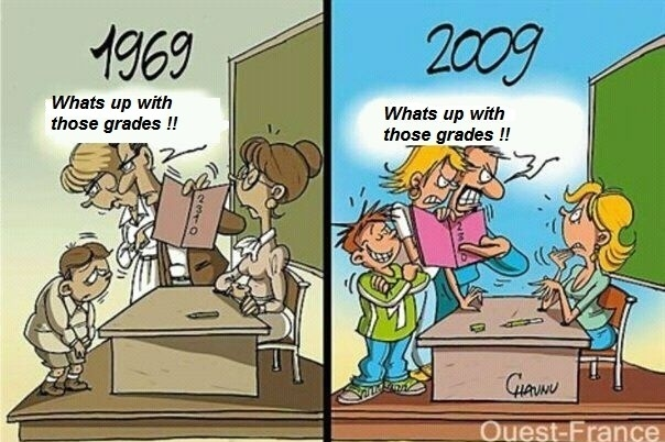 Student Grades : Then & Now