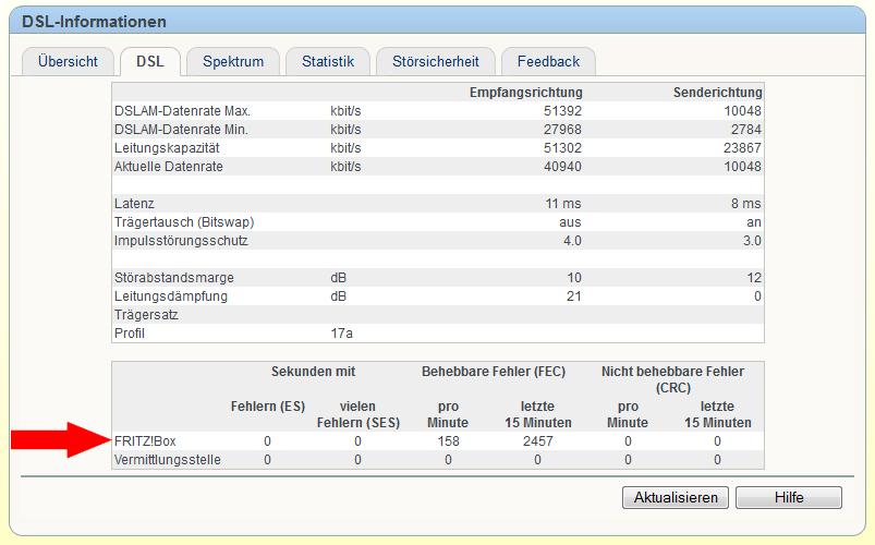 Fritzbox 3370 - nicht behebbare Fehler (CRC)