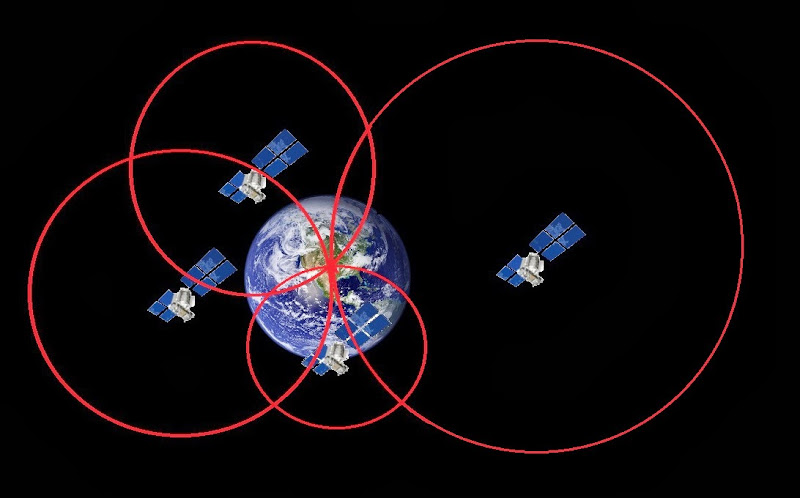 Sistema GPS con 4 satelliti