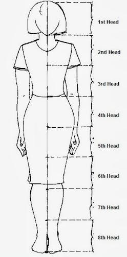 Eight Head Theory