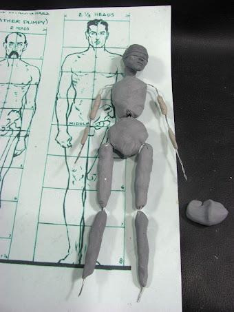 Estructura básica del cuerpo