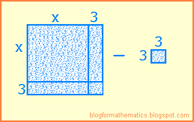 3 above square root how to write