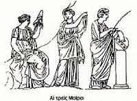 Ειμαρμένη, τρεις μοίρες, Κλωθώ, Λάχεσις, Άτροπός,Τύχη, Πρόνοια,Clotho (spinner), Lachesis (allotter) and Atropos (unturnable),destiny