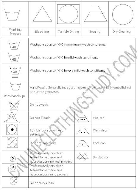 Bangladeshi Garments Study Garment Wash Care Symbols