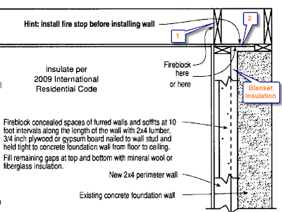Fireblocking suggestions community forums for Blanket insulation basement