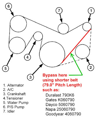 Bypass Ac on 07 Dodge Caliber Belt Diagram