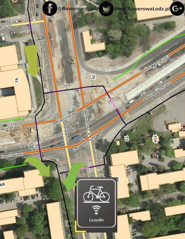 Tu krzyżuje się ruch z Widzewa - Centrum, jak i z relacji północ-południe w kierunku centrum.