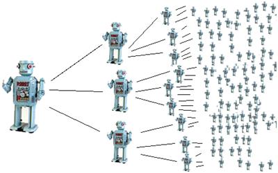 Diferencias entre DoS y DDoS 15