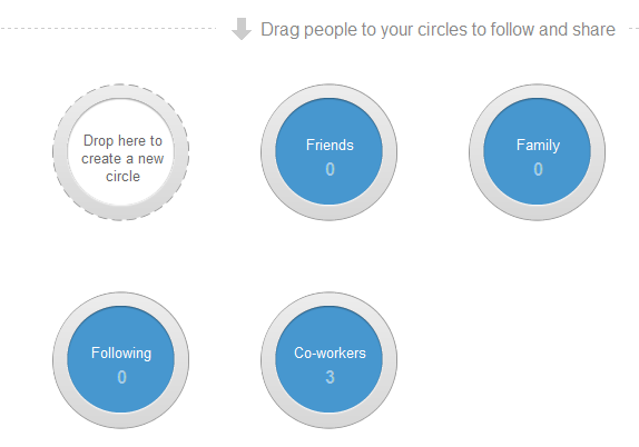 Adding peope from Google+ Suggestions to Our Google+ Circles