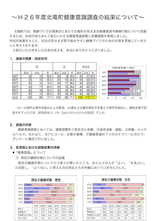 平成26年度北竜町健康意識調査報告書_01
