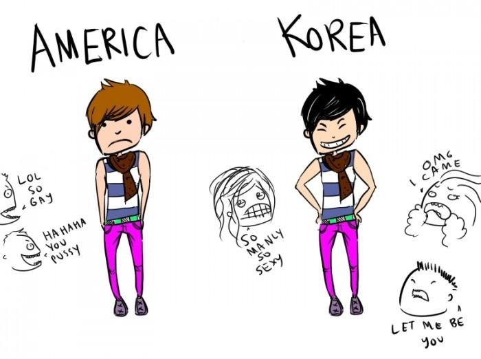 Fashion : America vs Korea