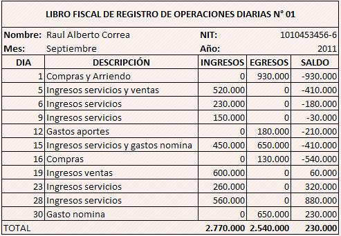 Libro Fiscal de operaciones