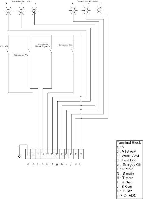 Dibawah adalah lay out dari rangkain switch pada pintu panel;