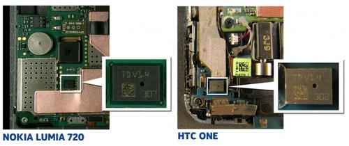 HTC One có thể bị cấm bán tại Hà Lan 2