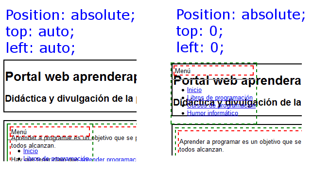 position absolute css