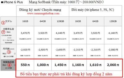 Dang ky iphone 6 plus mang Softbank Nhat Ban