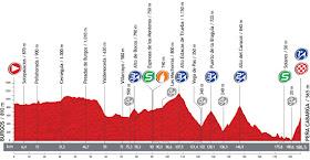 La Vuelta 2013. Etapa 18. Burgos - Peña Cabarga. @ Unipublic