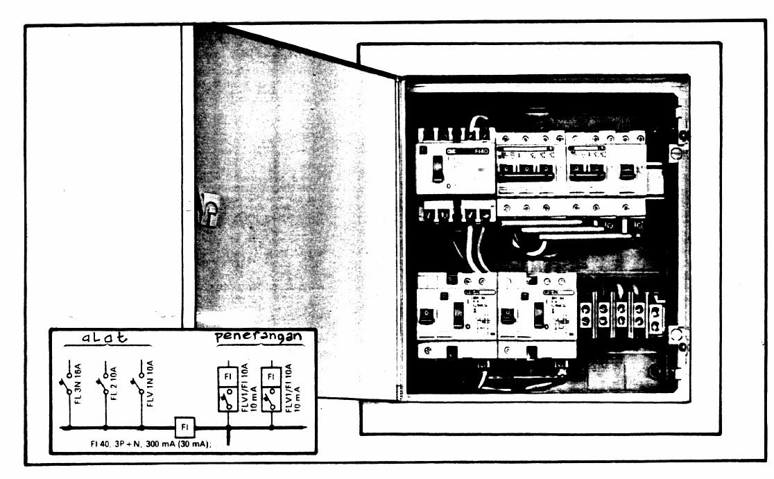 Ilmu listrik pelajaran listrik blog hamadun penempatan panel panel yang kokoh dengan pengaman untuk bagian yang bertegangan dan terdapat beberapa pengaman elcb mcb lihat gambar berikut ini ccuart Choice Image